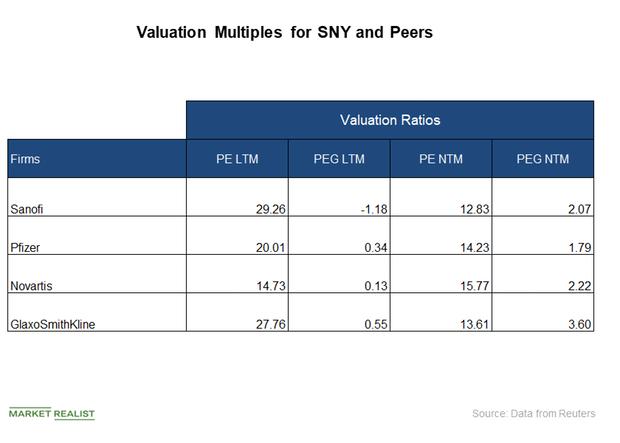uploads///valuation multiples