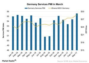 uploads/2017/04/Germany-Services-PMI-in-March-2017-04-11-1.jpg
