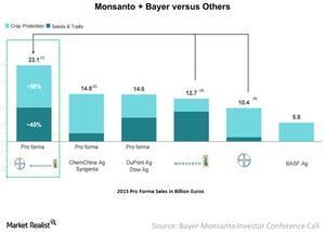 uploads/2017/12/Bayer-Monsanto-2017-12-07-1-1.jpg