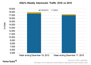 uploads/2016/12/KSU-Intermodal-3-1.png