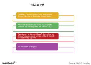uploads///Trivago IPO