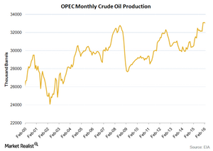 uploads/2016/04/OPEC-crude-oil-production1.png