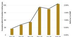 uploads///Brazils Primary Deficit