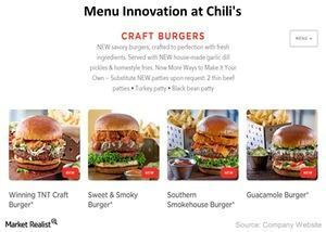 uploads/2015/01/EAT-Chilis-Menu-Innovation-2014-10-291.jpg