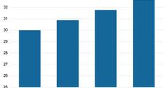 uploads///Self Storage Revenue