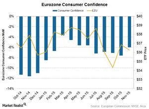 uploads///Eurozone CC