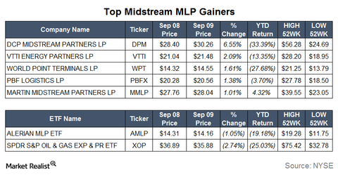 uploads/2015/09/Gainers7.png