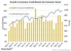 uploads///consumer credit