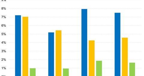 uploads///Adding International Stocks Improves the Risk Adjusted Returns of a Portfolio