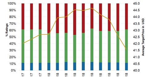 uploads/2018/10/NEM_Ratings.png