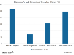 uploads///operating margin