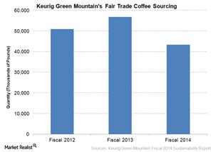 uploads/2015/07/Fair-trade1.png