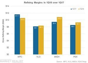 uploads///Ref margin