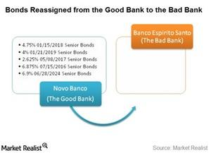 uploads///bonds reassigned