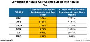 uploads/2016/05/natural-gas1.png