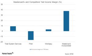 uploads/2018/03/net-income-margin-3-1.png