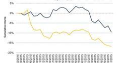 uploads///Performance of Sanofi versus Bayer