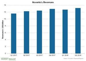 uploads/2018/08/Chart-02-11-1.jpg