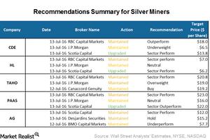uploads/2016/07/Silver-Miner_Changes-1.png