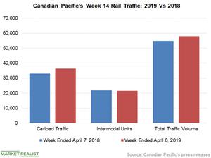 uploads/2019/04/Chart-2-CP-1.png