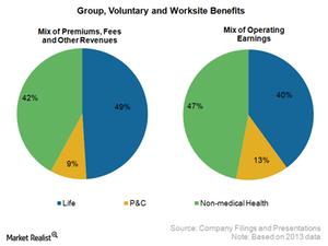 uploads/2015/02/4.1-GVWB-Earnings-and-revenue-split1.png