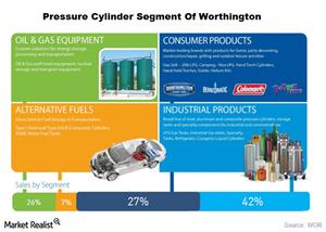 uploads/2015/03/pressure-cylinders1.png