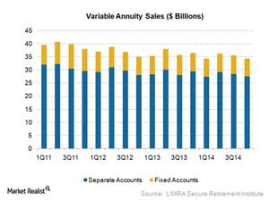 uploads/2015/03/2.1-VA-sales1.png
