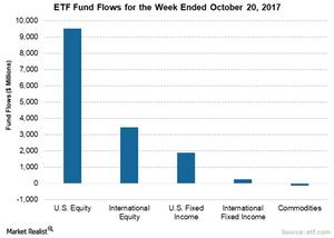 uploads/2017/10/3-ETF-2-1.png