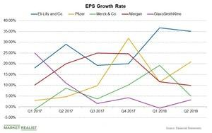 uploads/2018/09/Chart-006-EPS-Growth-Rate-1-1.jpg