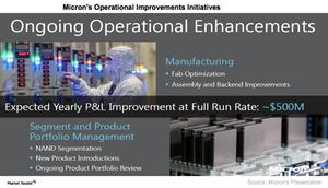 uploads/2017/03/A4_Semiconductors_MU_Operational-improvement-1.png