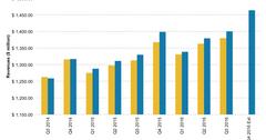 uploads///FISV revenues vs est