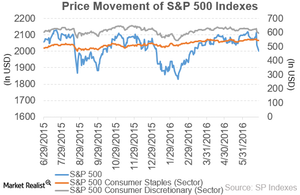 uploads/2016/06/sp500627-2-1.png