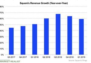 uploads/2019/05/sqaure-sales-1.png