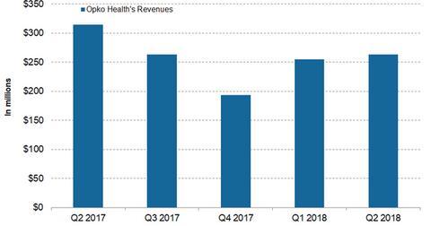 uploads/2018/08/Opko-Health-1.png