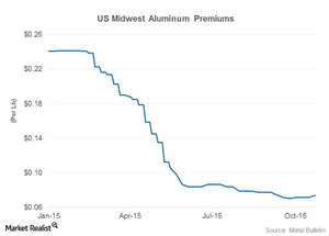 uploads/2015/11/part-3-premiums1.png