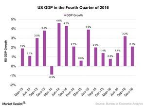 uploads/2017/04/US-GDP-in-the-Fourth-Quarter-of-2016-2017-04-05-1.jpg