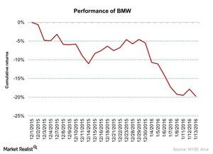 uploads/2016/01/Performance-of-BMW-2016-01-141.jpg