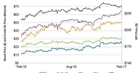 uploads/2017/02/Stock-Prices-11-1.jpg