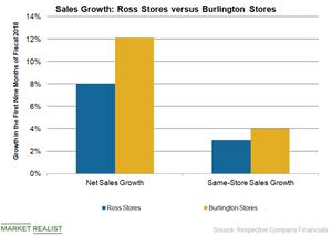 uploads///ROSTVS BURL Sales