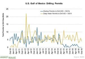 uploads///Drilling Permits_New Logo