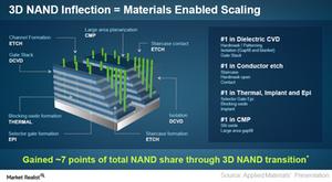 uploads///A_Semiconductors_AMAT_D NAND