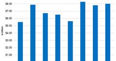 uploads///Part  Q revenue
