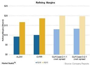 uploads/2016/11/refining-margins-1.jpg