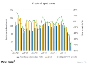 uploads/2015/02/Part-9_Jan_Jet-fuel-and-crude-oil-price-trend1.png