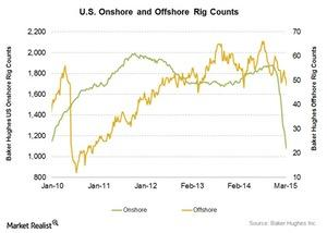 uploads/2015/03/Onshore-vs-Offshore41.jpg