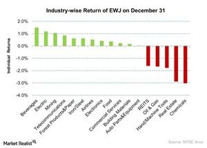 uploads/2016/01/Industry-wise-Return-of-EWJ-on-December-31-2016-01-041.jpg