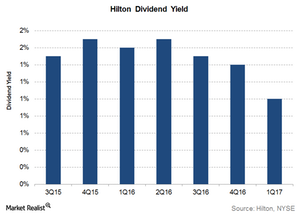 uploads/2017/04/Hilton-Dividend-1.png