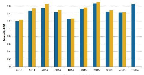 uploads/2016/03/Chart08.jpg