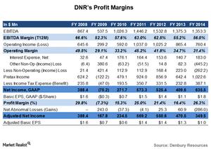 uploads/2015/03/P3-Profit1.png