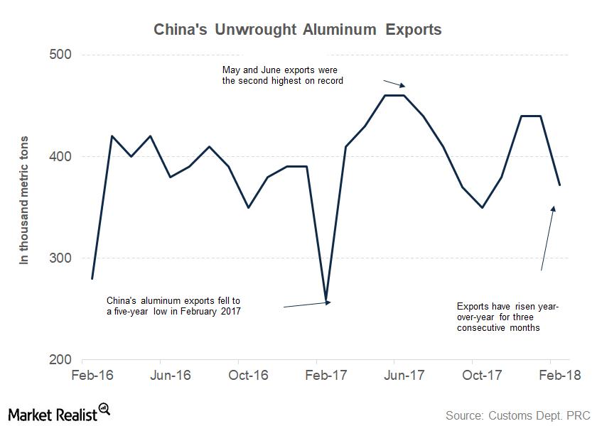 uploads///part  china export